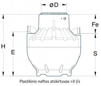 plastikinis naftos atskirtuvas